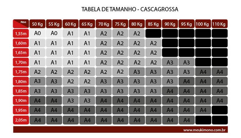 --Tabela Cascagrossa.jpg