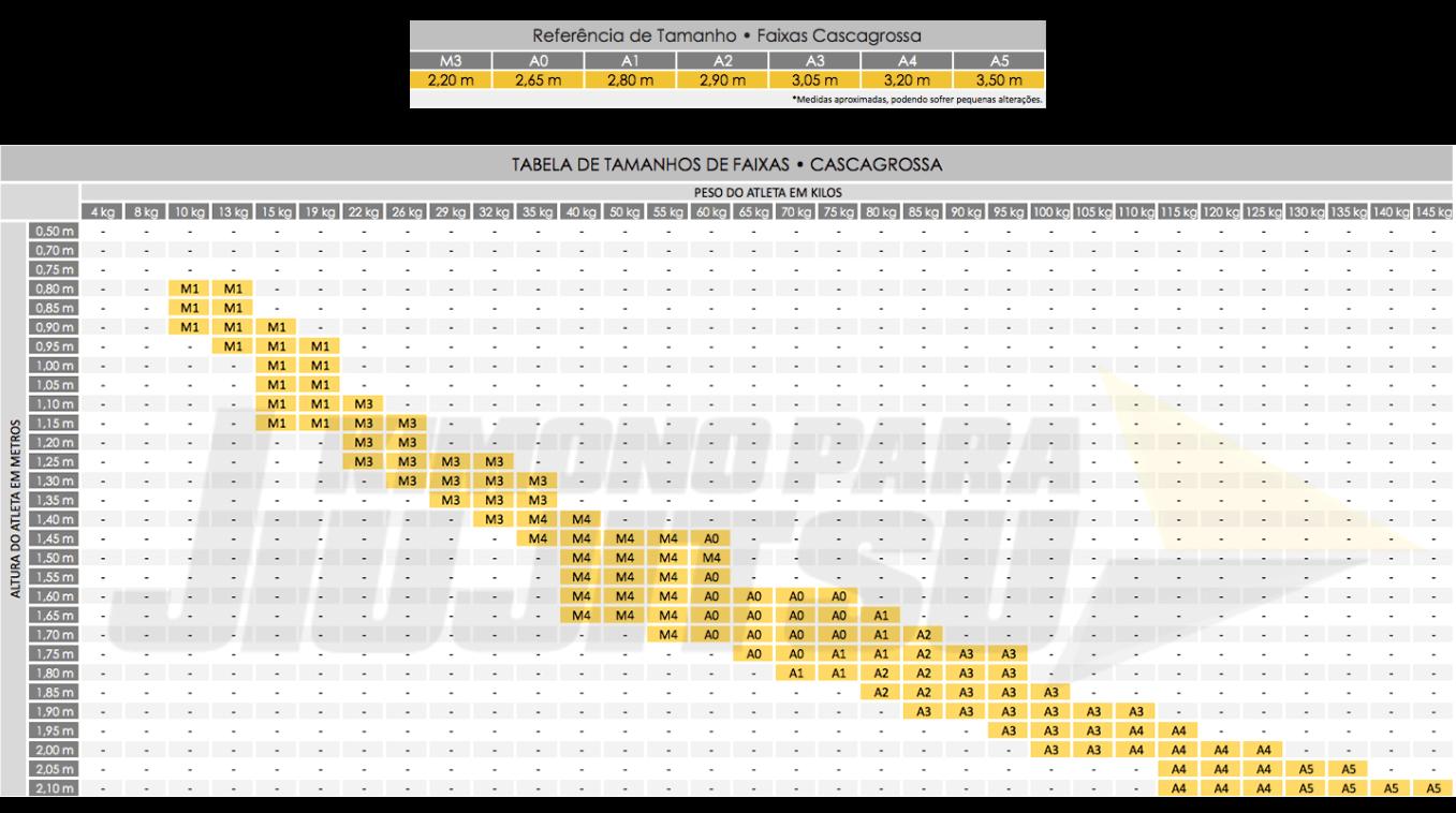 Tabela de Tamanhos Faixas Jiu Jitsu Cascagrossa
