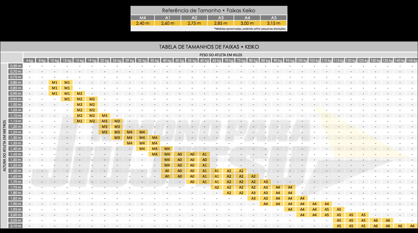 Tabela de tamanhos faixas jiu jitsu Keiko
