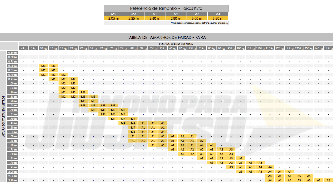 Tabela de tamanhos faixas jiu jitsu KVRA