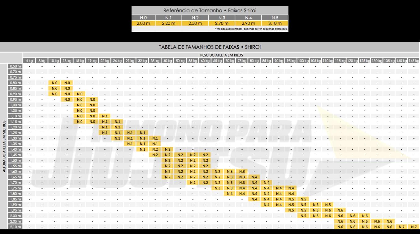 Tabela de tamanhos faixas jiu jitsu Shiroi