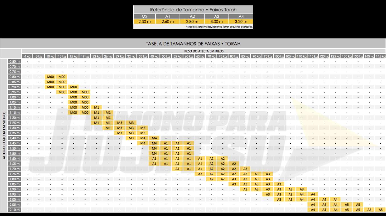 Tabela de tamanhos faixas jiu jitsu Torah