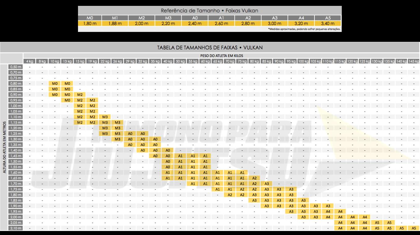 Tabela de Tamanhos Faixas Jiu Jitsu Vulkan