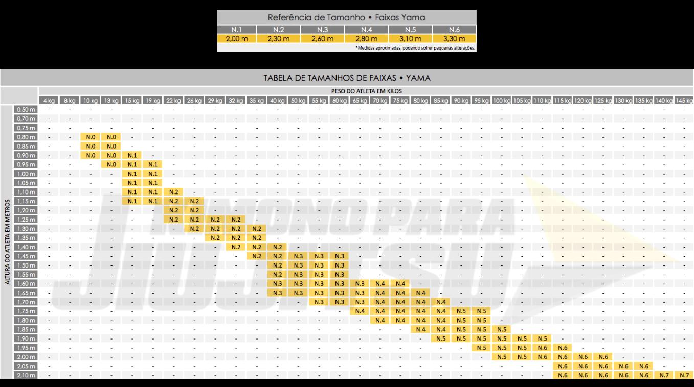 Tabela de Tamanhos Faixas Jiu Jitsu Yama